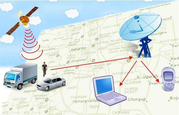 Sistem Teknologi GPS